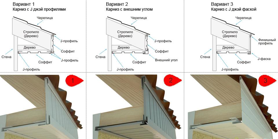 Подшивка крыши софитом своими руками
